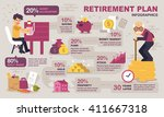 retirement planning infographics | Shutterstock .eps vector #411667318