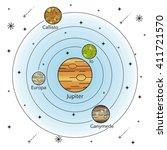vector illustration of jupiter... | Shutterstock .eps vector #411721570