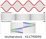 waveform modulation  amplitude... | Shutterstock .eps vector #411790090