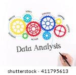 business gears and data... | Shutterstock . vector #411795613