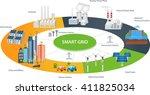 smart grid concept industrial... | Shutterstock .eps vector #411825034