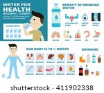 water for health. health care... | Shutterstock .eps vector #411902338