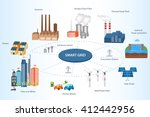 smart grid concept industrial... | Shutterstock .eps vector #412442956