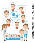symptoms of measles info... | Shutterstock .eps vector #412758133