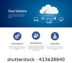 cloud computing  technology...   Shutterstock .eps vector #413638840