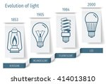 the history of the development... | Shutterstock .eps vector #414013810
