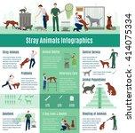 Stray Animals Infographics Set...