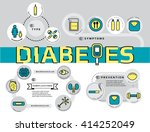 diabetes infographic concept on ... | Shutterstock .eps vector #414252049