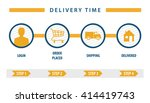 user interface delivery cart ... | Shutterstock .eps vector #414419743