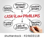 cash flow problems  strategy... | Shutterstock . vector #414603118