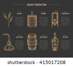 vector hand drawn whisky... | Shutterstock .eps vector #415017208
