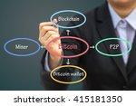 businessman writing bitcoin... | Shutterstock . vector #415181350