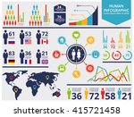 human infographic illustration. ... | Shutterstock . vector #415721458