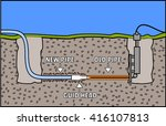 trenchless sewer line repair  ... | Shutterstock .eps vector #416107813