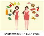 fast food and healthy eating.... | Shutterstock .eps vector #416141908