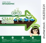 infographic template. reuse ... | Shutterstock .eps vector #416201614