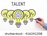talent acquisition. hr.... | Shutterstock . vector #416241208