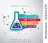 science infographic  chemistry... | Shutterstock .eps vector #416341270