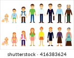 different age of the person.... | Shutterstock .eps vector #416383624