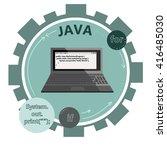 vector icon of java programming ... | Shutterstock .eps vector #416485030