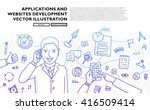 set of application development  ... | Shutterstock .eps vector #416509414