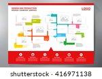 exhibition backdrop displays... | Shutterstock .eps vector #416971138