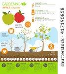 gardening work  farming... | Shutterstock .eps vector #417190858