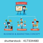 chart for successful business... | Shutterstock .eps vector #417334480