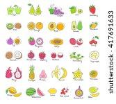 vector set of colored hand...   Shutterstock .eps vector #417691633