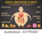 medical complications of... | Shutterstock .eps vector #417791020