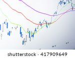 stock market chart stock market ... | Shutterstock . vector #417909649