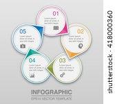 vector circular infographic... | Shutterstock .eps vector #418000360