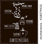 coffee processing illustration. ... | Shutterstock .eps vector #418079410