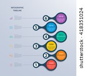 infographics timeline template... | Shutterstock .eps vector #418351024