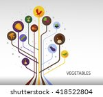 vegetables flat concept with...   Shutterstock .eps vector #418522804