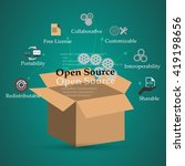 concept of open source and its... | Shutterstock .eps vector #419198656