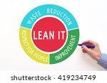 lean it. lean concept for... | Shutterstock . vector #419234749