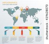 world map infographic template. ...   Shutterstock . vector #419628070