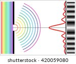 diffraction | Shutterstock .eps vector #420059080