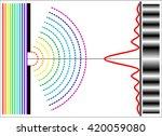 diffraction | Shutterstock .eps vector #420059080
