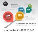 vector timeline with milestones ... | Shutterstock .eps vector #420271246