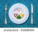 View Of Calorie Tot In Food...