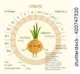 infographics about nutrients in ...