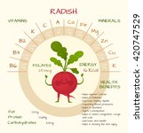 infographics about nutrients in ... | Shutterstock .eps vector #420747529