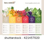 eat a rainbow of fruits and... | Shutterstock .eps vector #421457020