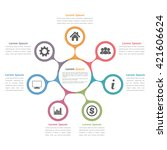 circle diagram with seven... | Shutterstock .eps vector #421606624