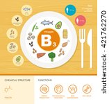 vitamin b3 nutrition... | Shutterstock .eps vector #421762270