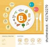 vitamin b3 nutrition... | Shutterstock .eps vector #421762270