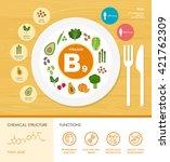 vitamin b9 nutrition... | Shutterstock .eps vector #421762309