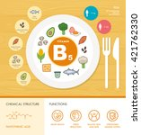 vitamin b5 nutrition... | Shutterstock .eps vector #421762330